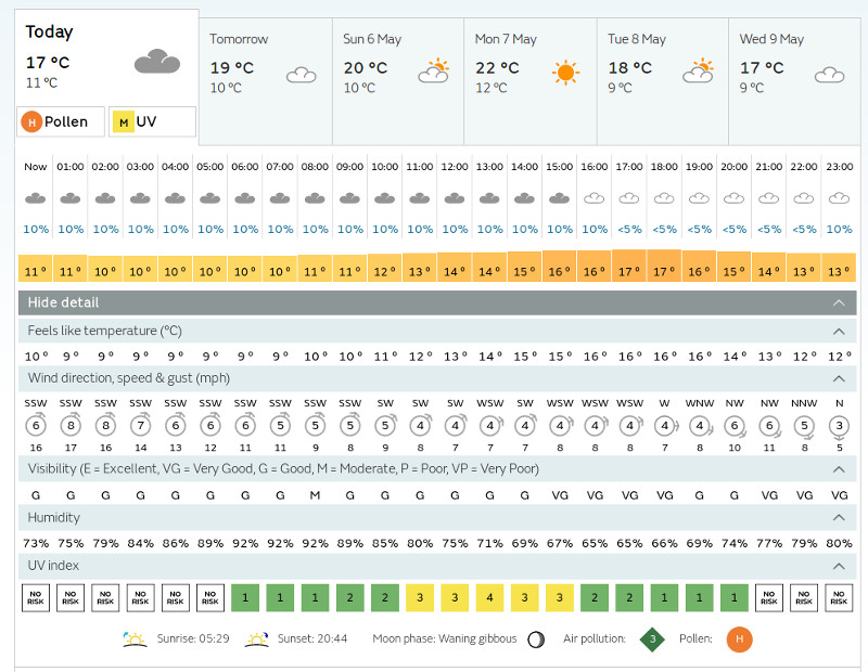 Met office weather from May 4th