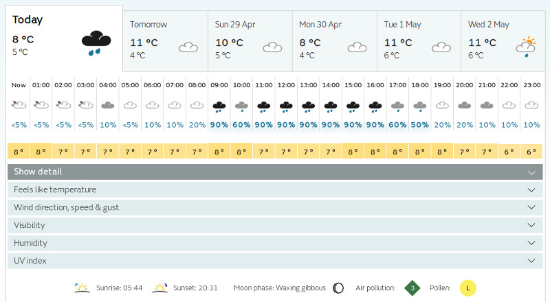 Met office weather from April 27th